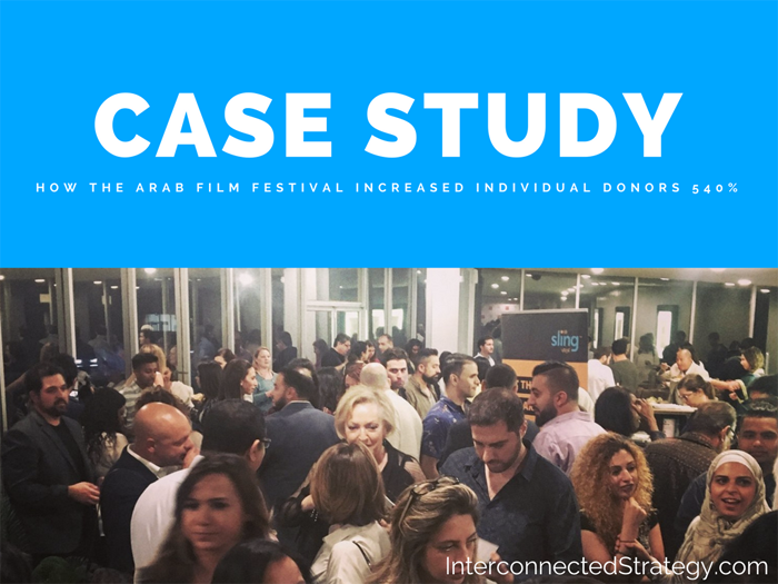 Arab Film Festival Case Study